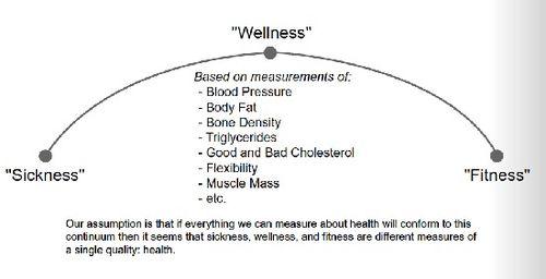 Health_550x282